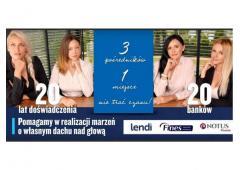 Kredyty hipoteczne do 35mln zł. Finansowanie inwestycji